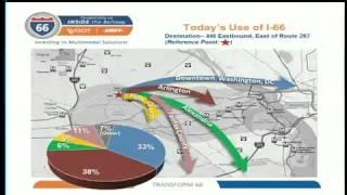 VDOT: Transform 66 - Inside the Beltway, October 2015 Public Information Meeting Presentation