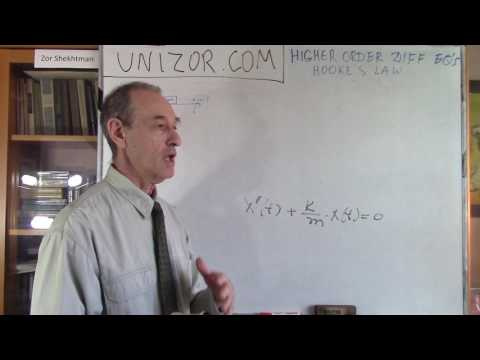 Unizor - Ordinary Differential Equations - Hooke's Law