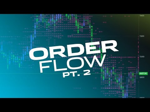Day Trading Order Flow 2