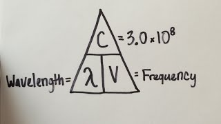 How To: Find Wavelength / Frequency (EASY EQUATION w/ problems)