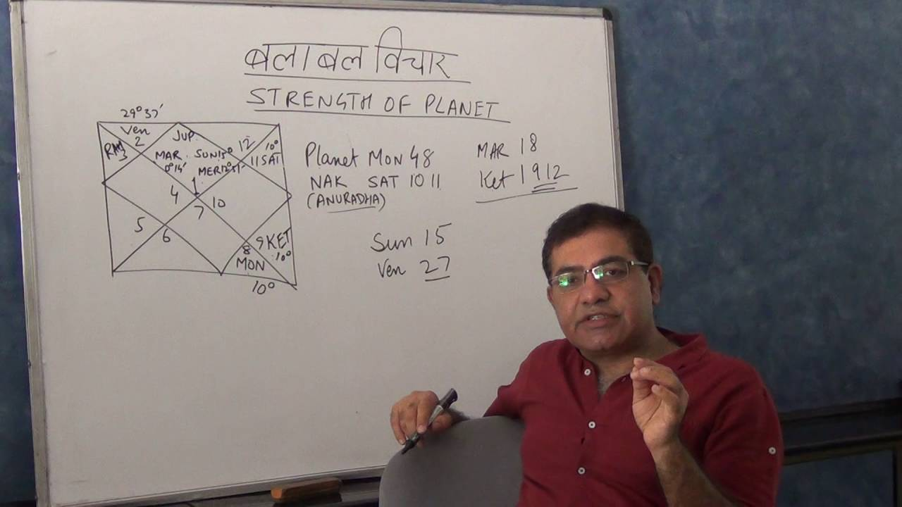 Grahbal (Strength of Planets) - Astrology