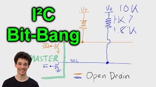 EEVacademy #4 -  I²C (I2C) Bit Banging
