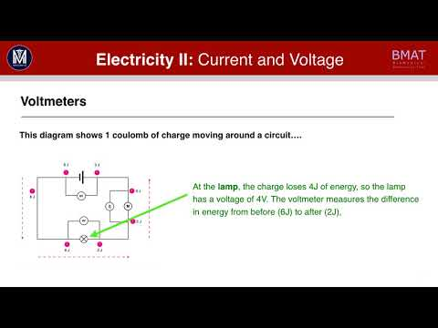 BMAT Section 2 Physics | Current & Voltage