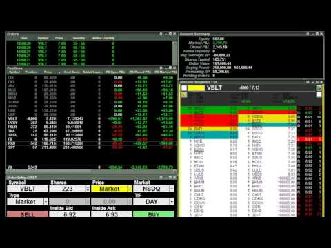 6.6.2016 Micro HFT High Frequency Trading VBLT