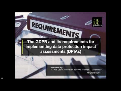 The GDPR and its requirements for implementing data protection impact assessments