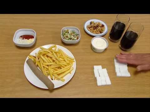 Voeding Bij Zwangerschapsdiabetes