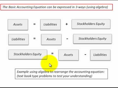Accounting Equation And Balance Sheet Relationship Using Basic