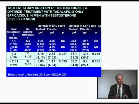 Testosterone & Erectile Dysfunction