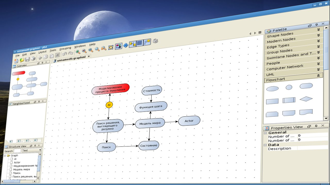 Семантический граф реферат и байки про физику полный  Семантический граф реферат и байки про физику полный