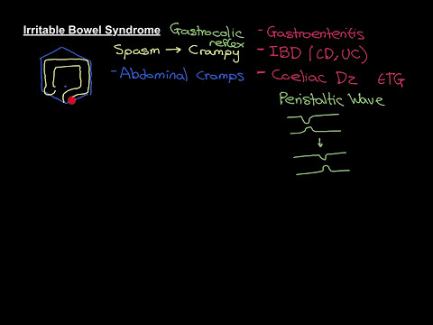 Irritable Bowel Syndrome Part 1