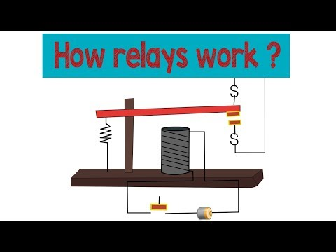 How does a relay work? | Normally Open | Normally Closed | Steps towards learning Automation - 02