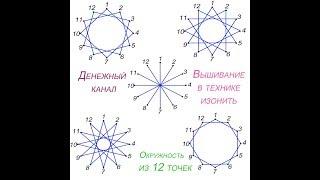 Вышивание окружности (12 точек) в технике изонить 5 стандартными способами пошагово!!!