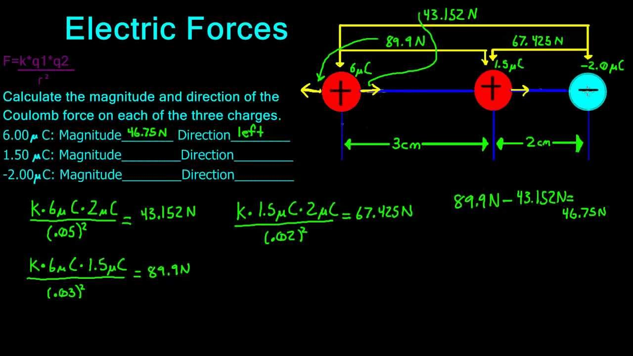 Calculate the magnitude of the electric field at the center of a.