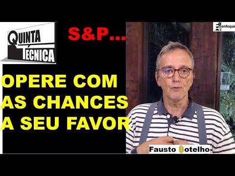 OPERE COM AS CHANCES A SEU FAVOR - S&P...