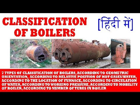 CLASSIFICATION OF BOILERS [HINDI]   ACCORDING TO MOBILITY, NUMBER OF ...