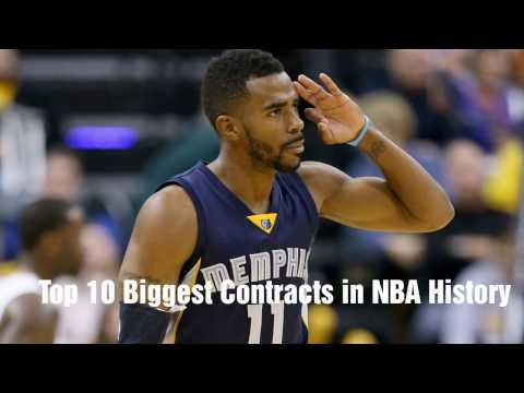 Top 10 Biggest Contracts In NBA History