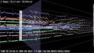 Verdi: I vespri siciliani - Sinfonia (Overture)