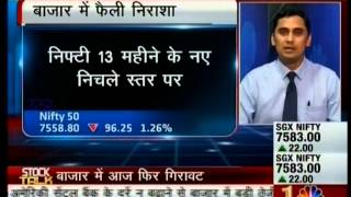 CNBC Awaaz Stock Talk, 07 Sept 2015 - Mr. Mayuresh Joshi