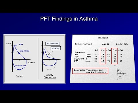 Asthma and COPD: Stable Disease - Diagnosis and Management