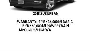 2018 Chevy Suburban vs Cadillac Escalade