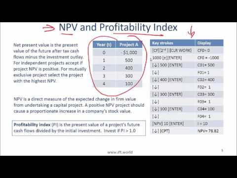 2017 Level I CFA Corporate Finance: Capital Budgeting Summary