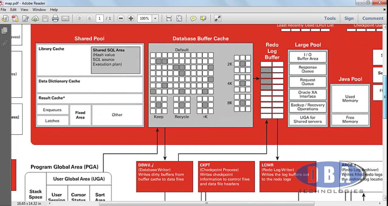 Oracle architecture diagram question database writer for Architecture oracle