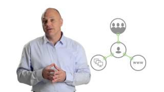 Conoce Kaspersky Endpoint Security for Business en menos de 60 segundos