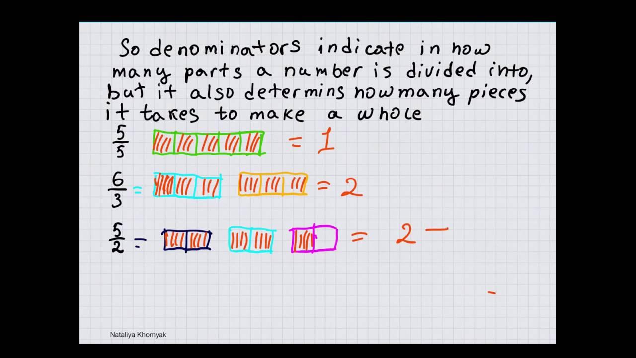 Combining Fractions Withmon Denominators