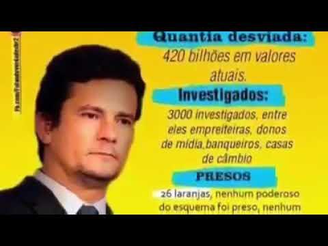 As relações entre Sergio Moro, PSDB, Alberto Youssef e Rosa Weber