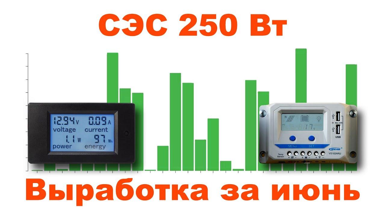 Солнечная электростанция мощностью 250 Вт. Выработка за июнь.