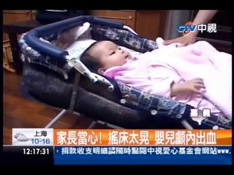中視新聞》嬰兒床搖太大力垂直晃寶寶顱內出血