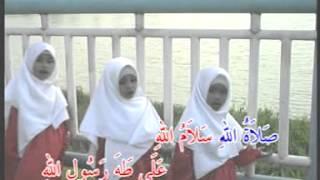 Anggota Badan - Bahasa Arab