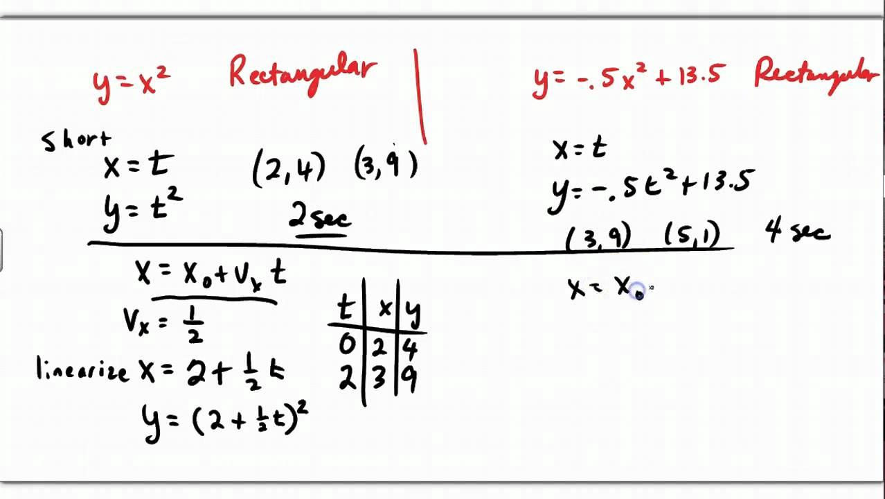Transforming Rectangular Equations to Parametric - YouTube