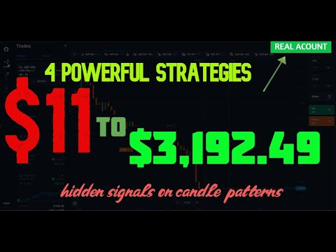 hidden-signals-on-candle-patterns---4-powerful-strategies---olymptrand-strategies