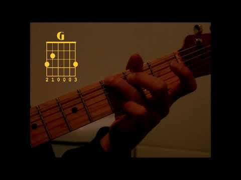 The Panturas - Sunshine (Guitar Tutorial)