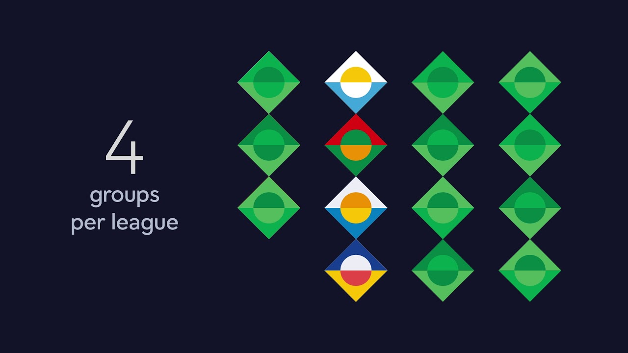 UEFA Nations League joukkueet