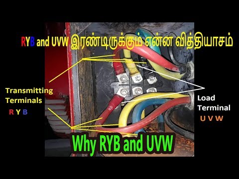 Difference between RYB and UVW in Tamil