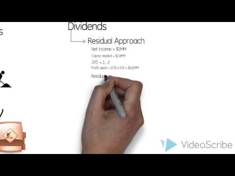 Corporate Finance Overview