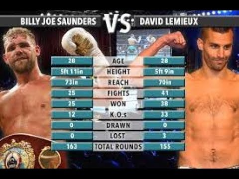 Dwyer 17-11-19 Billy Joe Saunders v. David Lemieux