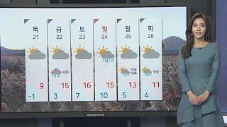 [날씨] 종일 찬바람…내일 더 추워, 서울 영하 5도 …