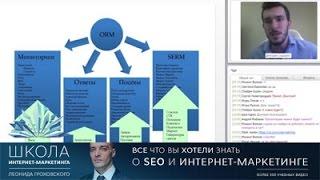 видео Основы и методы репутационного маркетинга в интернете