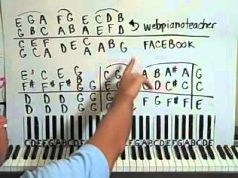 How To Play Super Mario Brothers Theme Song On Piano Shawn Cheek ...