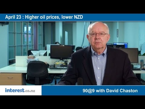 90 seconds @ 9am Higher oil prices, lower NZD