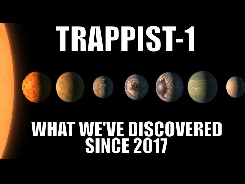 What Scientists Discovered on TRAPPIST-1 Since 2017 - 3 Hour Compilation