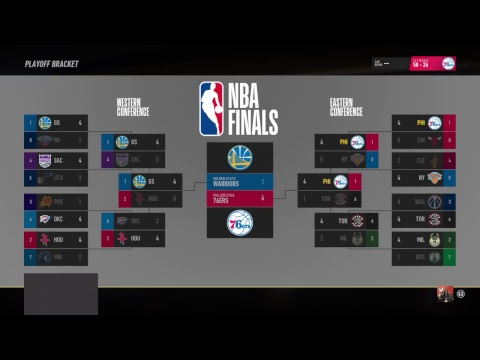 THE NBA FINALS 2018 GAME 7 GOLDEN STATE WARRIORS AT PHILADELPHIA 76ERS  THE NBA SEASON 4 2018