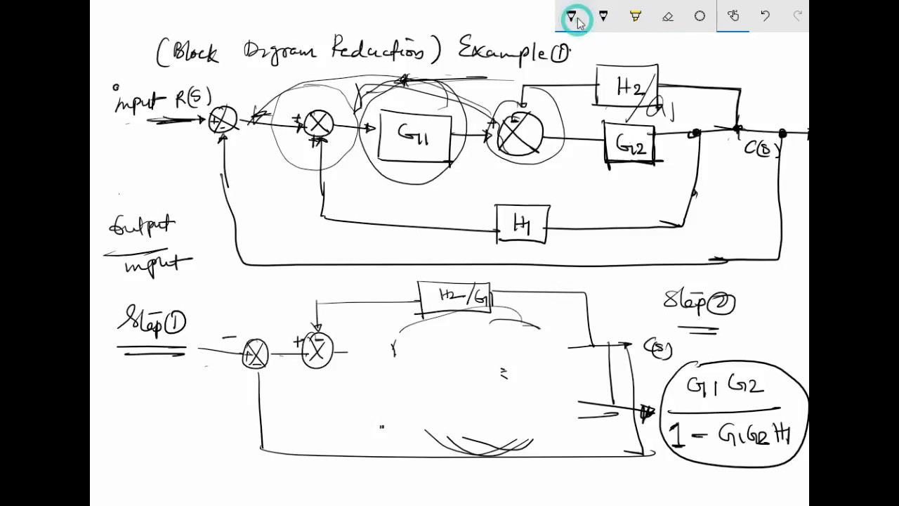 block diagram reduction of closed loop control systems solvedblock diagram reduction of closed loop control systems [ 1280 x 720 Pixel ]