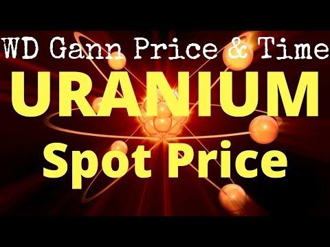 Uranium Spot Price Analysis For October 2018