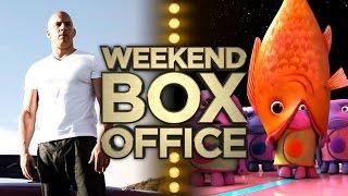 Weekend Box Office - April 10-12, 2015 - Studio Earnings Report HD