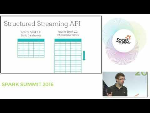 Apache Spark 2.0