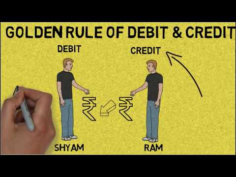 Classification of accounts | Debit and Credit Golden Rule|